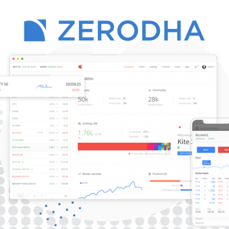 Zerodha Partners with ChartIQ for HTML5 Charting Solutions