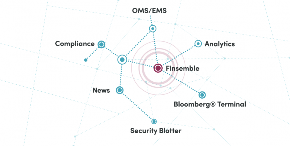 Bloomberg Terminal connected to other applications by Finsemble