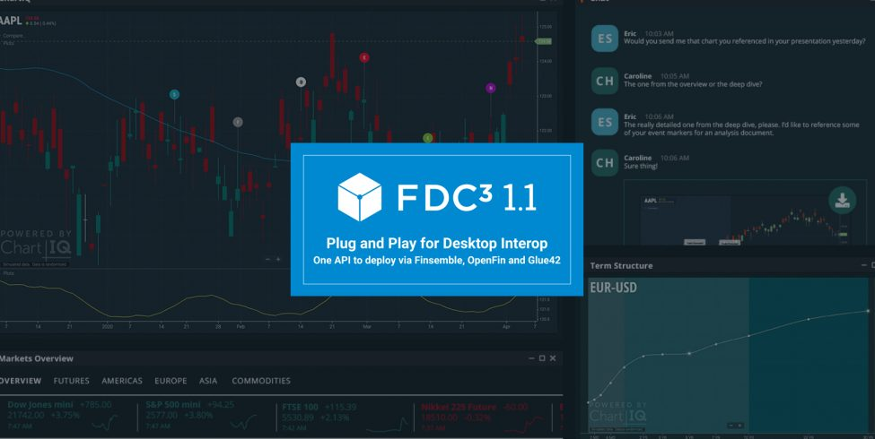 FDC3 Plug and Play for Desktop Interop