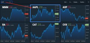 Chart Grid Tic