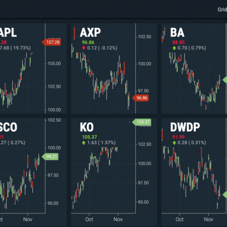 Catch Market Data with a Synchronized Chart Grid