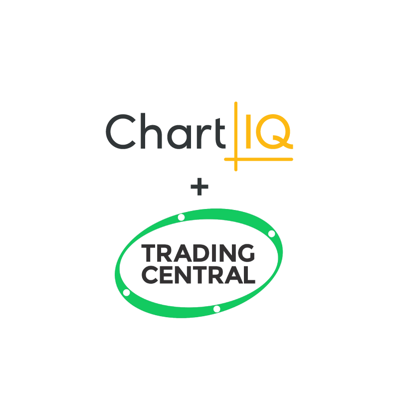 ChartIQ and Trading Central logos
