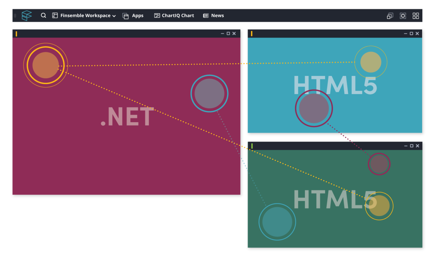 Legacy native apps communicating with HTML5 apps